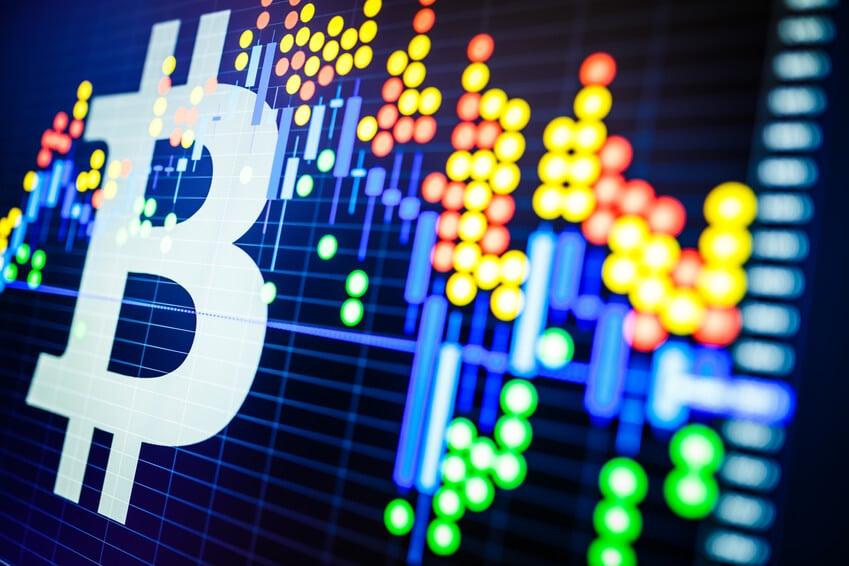 Bitcoin Preis 2020