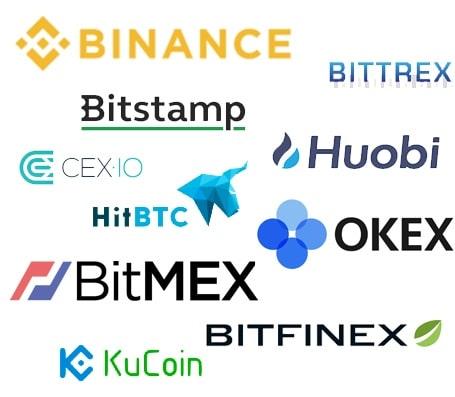 Bitcoin-Trading-Boersen-3Commas