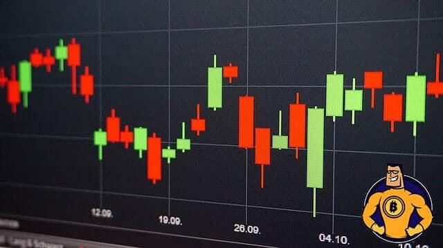 Bitcoins Kursrallye auf einen Blick