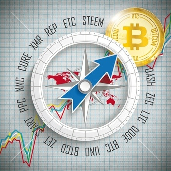 Bitshares-Bitcoin-Kompass