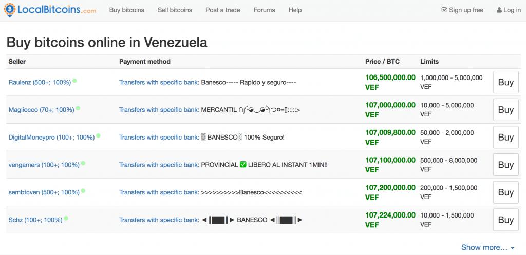Hyperinflation Bitcoin Venezuela