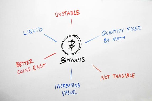 Was ist der Wert von BTC