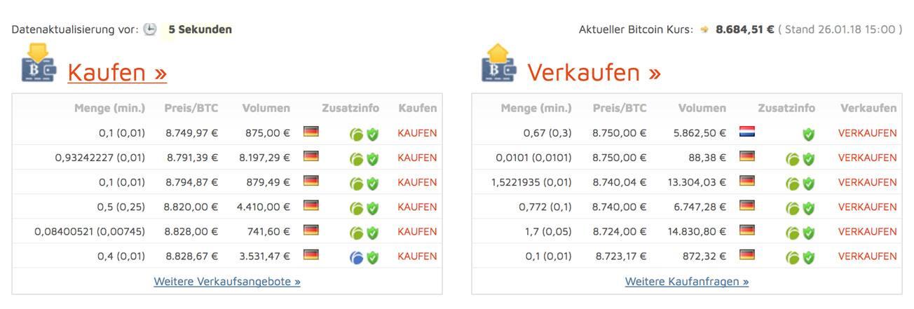 bitcoin kaufen deutschland